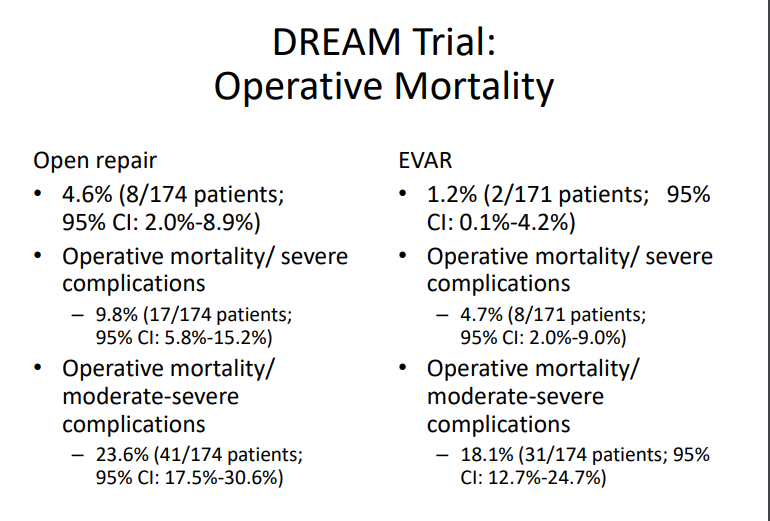 Options For Surgical Intervention
